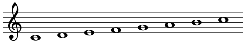 C-Major-Scale-1