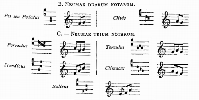 Neumes to modern notation